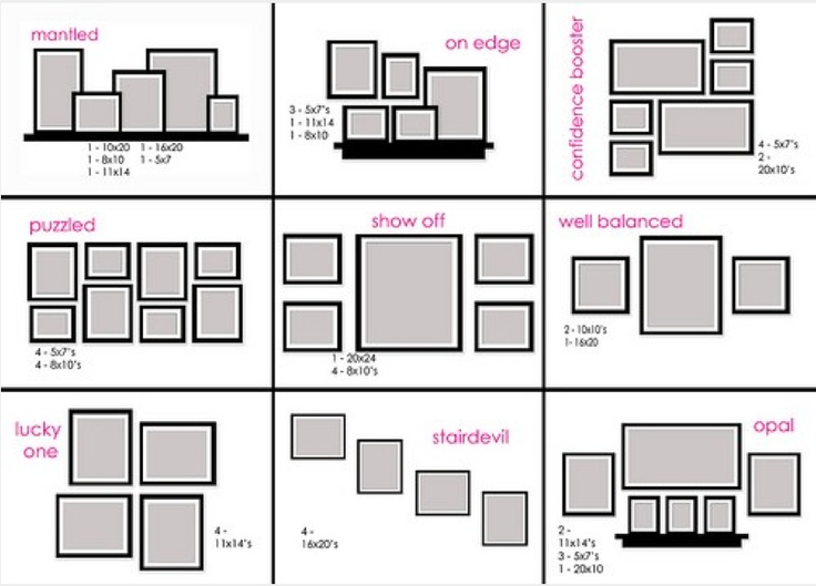 Picture hanging guide.