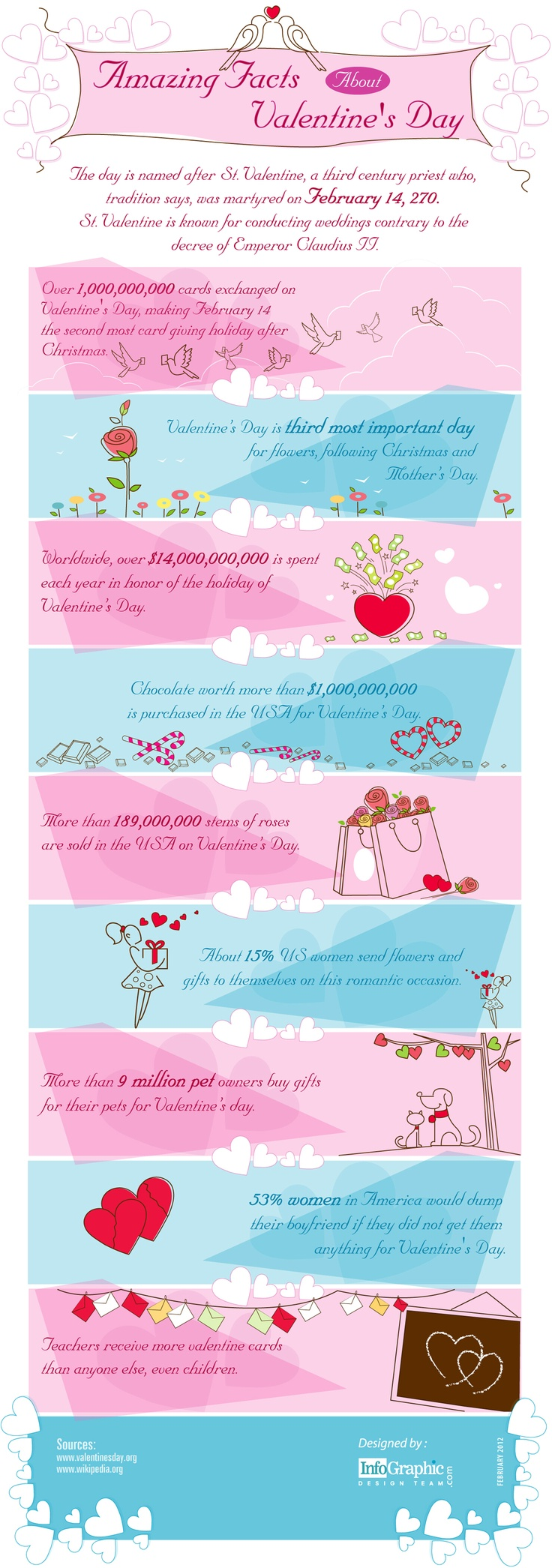 amazing facts about valentines day infographics idlelist