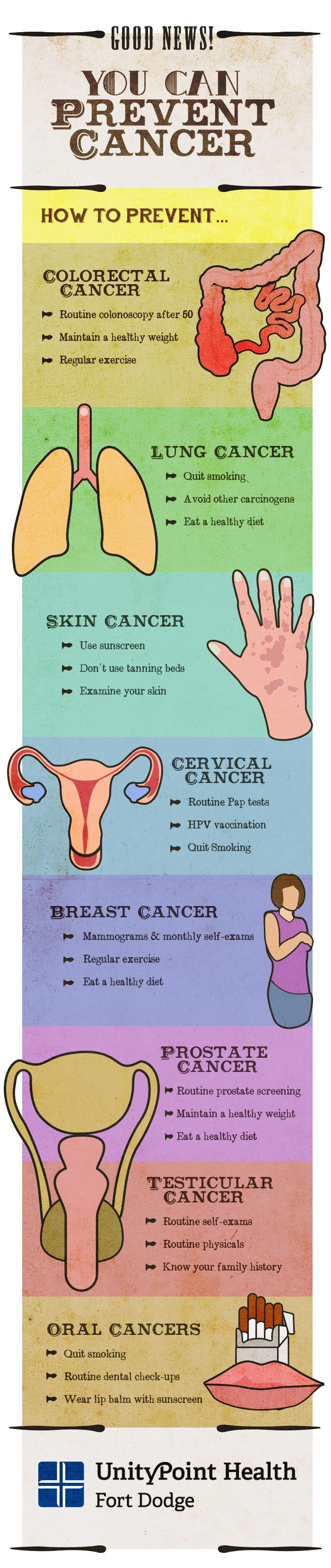 Most preventable and treatable cancers infographic.