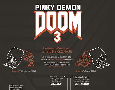 """Check out new work on my @Behance portfolio: """"DOOM - Infographic"""" http://be.net/gallery/44690833/DOOM-Infographic"""