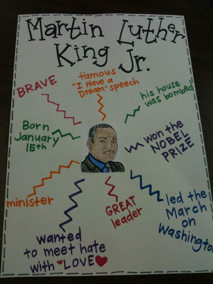 Martin Luther King Jr. (I'm saving this because it reminds me of a pictorial mind map... it gives me some ideas of how to present topics of interest as well as shows how one might create their own pictorial based on their own findings in their own chosen project area of focus.)
