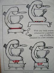 Very Old Milan Atomic instructuion manual (sorrentinacoffee) Tags: milan history simon coffee modern austria design britain machine espresso maker atomic stern midcentury patent imre sasson sorrentina robbiati sorrentinacoffee desider wwwsorrentincoffeecom