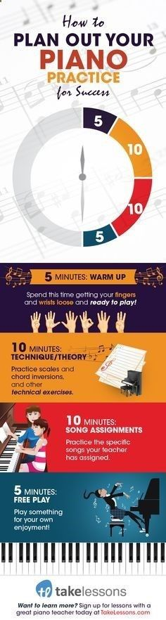Infographic: How to Practice Piano for Your Best Results: takelessons.com/...
