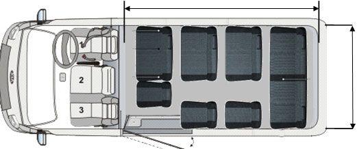 Kapasitas Tempat Duduk Mobil Travello