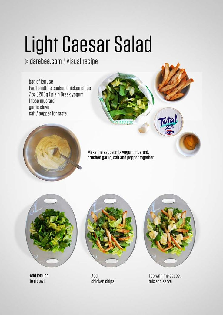 Caesar salad are pretty notorious. They can be healthy or unhealthy depending on the ingredients you use. Store-bought will always give you less chicken and a ton of preservatives plus it'll be swimming in mayo. Making one at home is quick,...