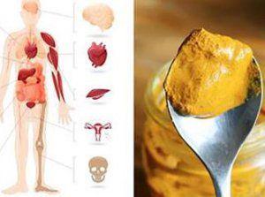 Co dzieje się w twoim organizmie po zjedzeniu 1 żyłeczki Kurkumy dziennie