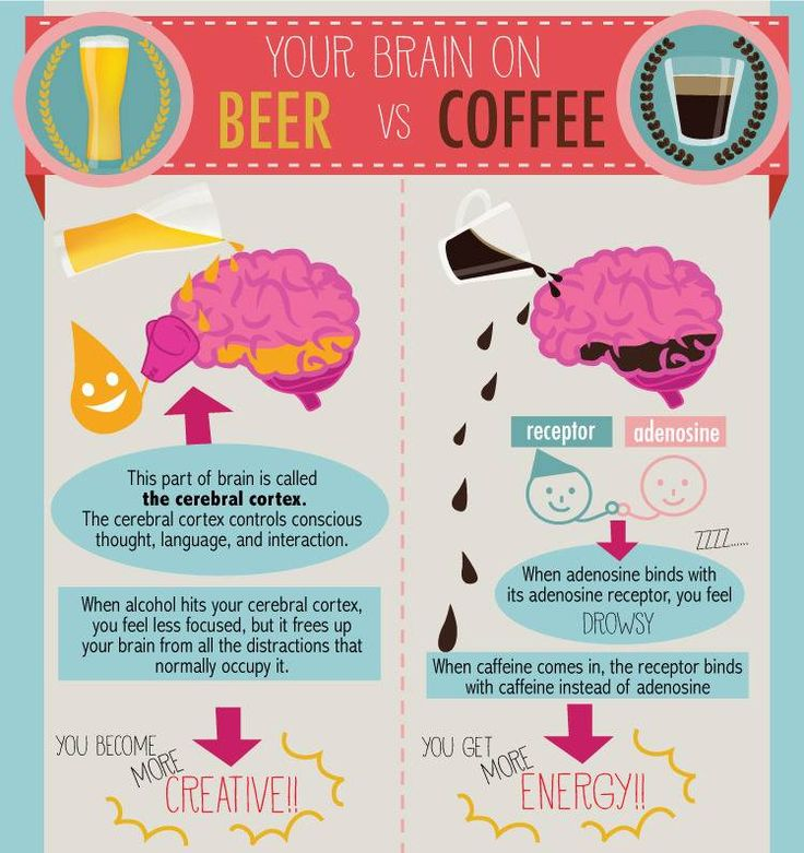 The essential scientific facts that everyone needs to know about drinking coffee.