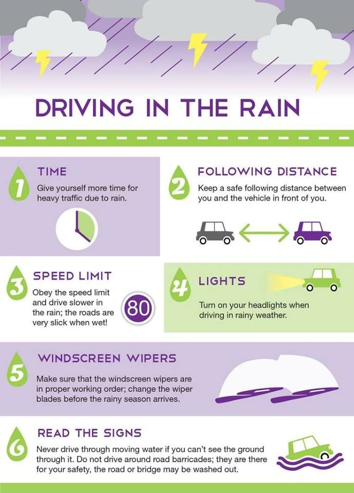 Wednesday Weather Tip:  Rainy day errands? Give yourself a quick refresher course on safe driving habits: