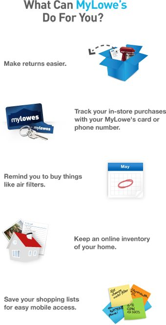 What Can MyLowe's Do For You? Make returns easier. Track your in-store purchases with your MyLowe's card or phone number. Remind you to buy things like filters. Keep an online inventory of your home. Save your shopping lists for easy mobile access.