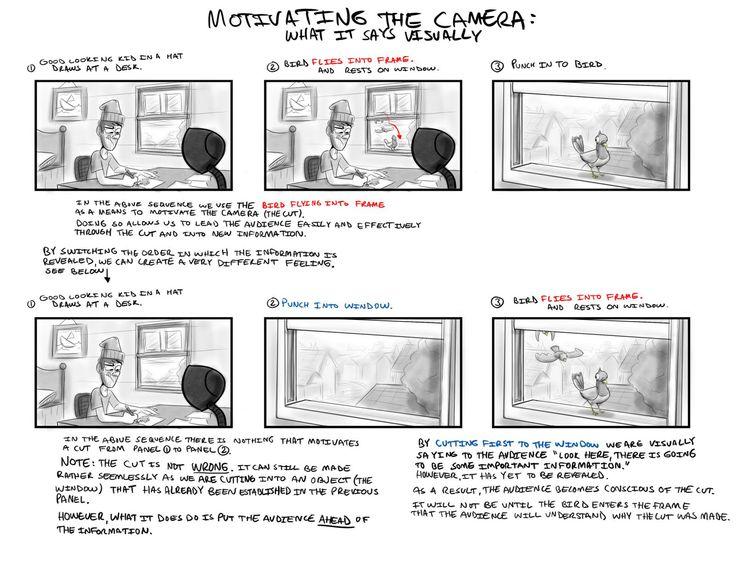 19 best Storyboards images on Pinterest Animation storyboard - visual storyboards