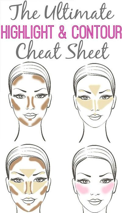 contouring-highlighting-hacks