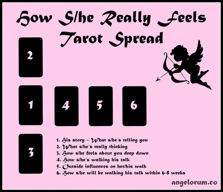 Tarot Spread Choosing Between Two Lovers
