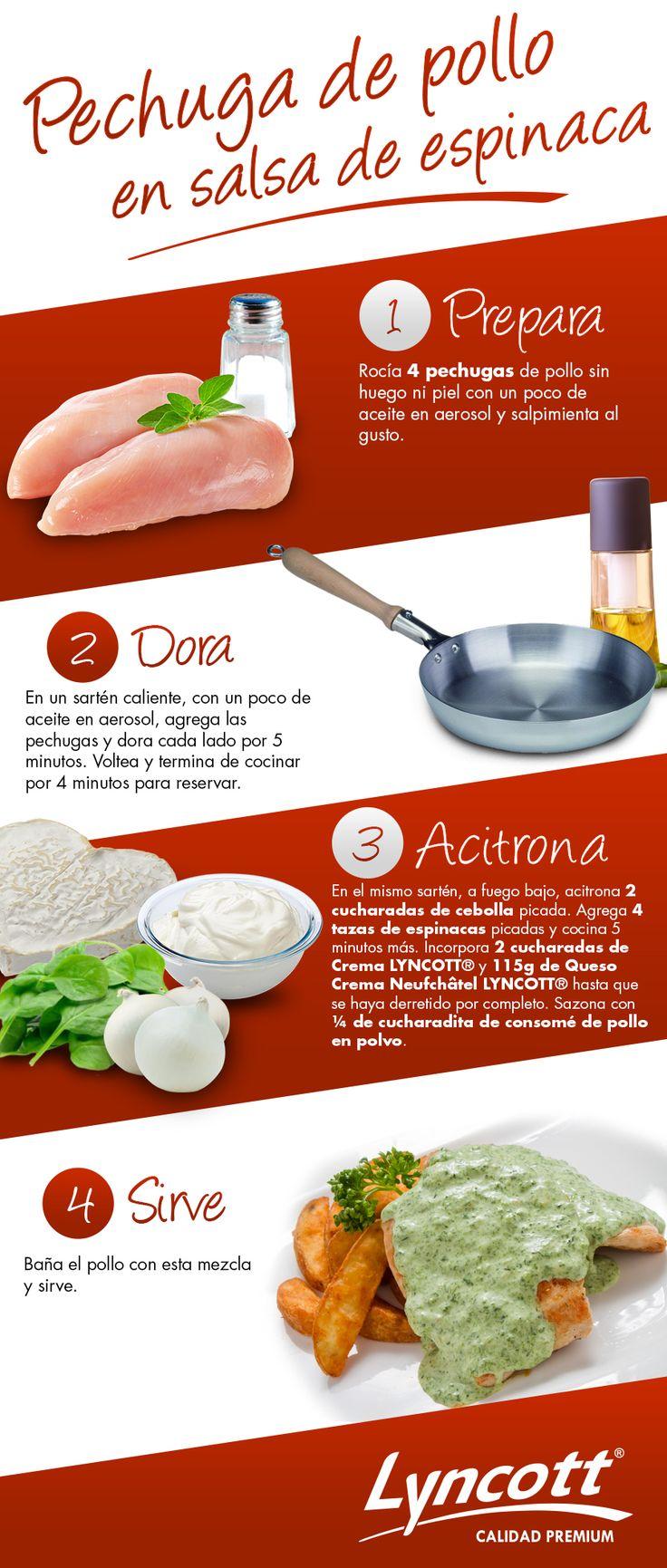 Pechuga de pollo en salsa de espinaca #RecetaFácil #Saludable #Pollo #Espinaca #Salsa