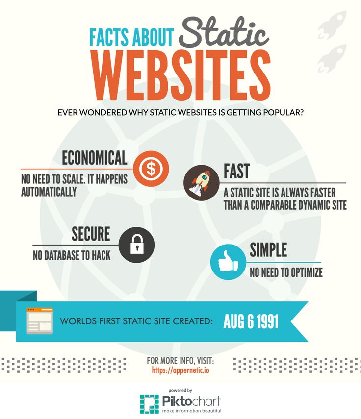 Facts about static websites. Always go for a static website if you can!