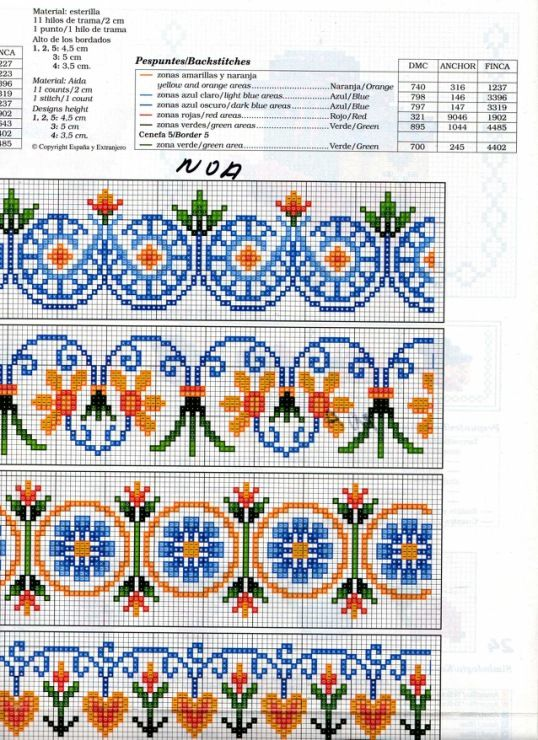 This is a cross stitch chart / cross stitch pattern of borders / edges - but may also be used for: crochet, knitting motifs, knotting, loom beading, Perler beading, weaving and tapestry design, pixel art, micro macrame, friendship bracelets, and anything involving the use of a charted pattern.