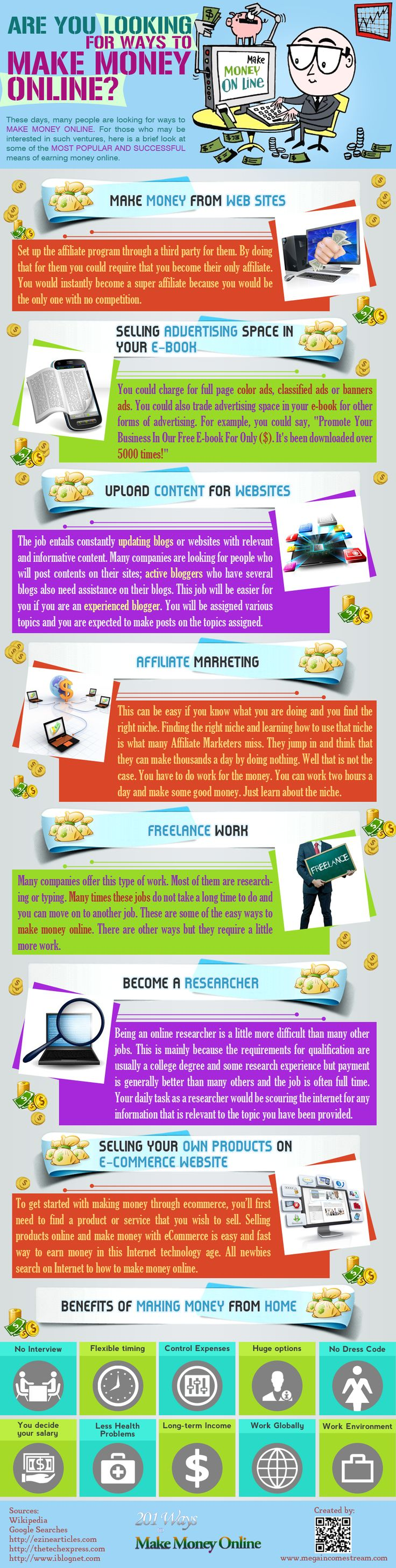 Fast Easy Ways To Make Money Online [infographic]