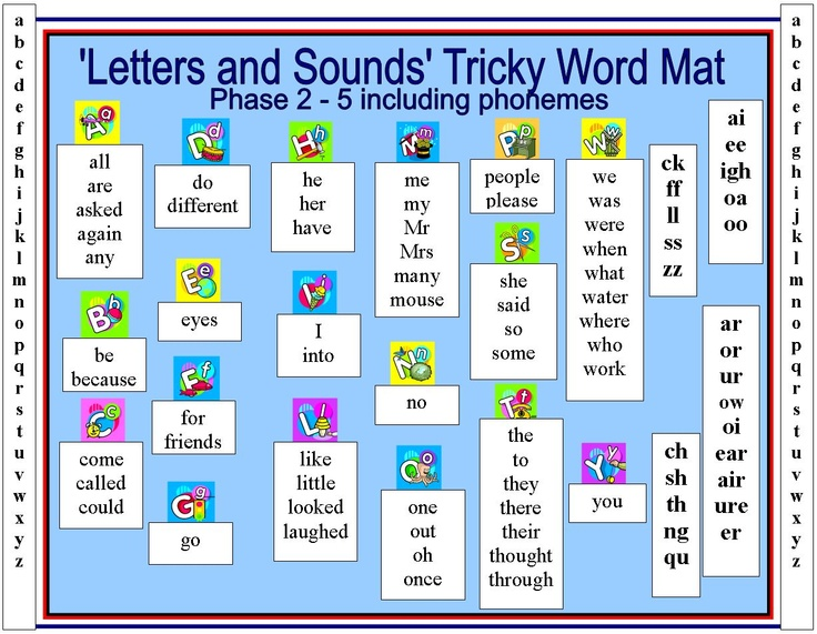 Tricky word mat - Word mat with letters and sounds tricky words
