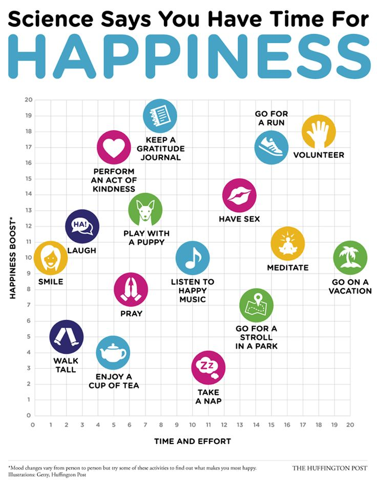 147 best images about Happiness Happens on Pinterest | Happiness ...
