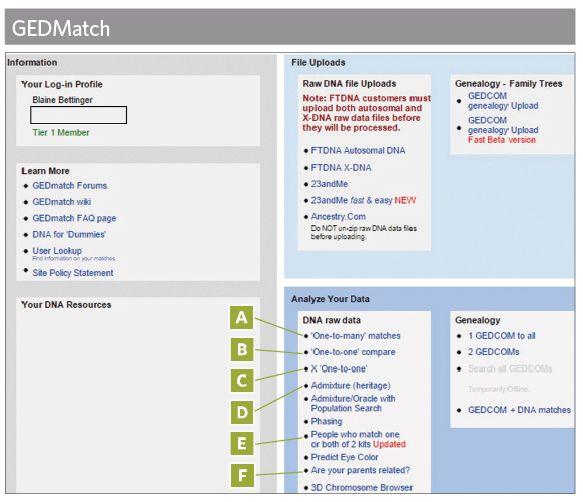 Free DNA Genealogy Websites - Family Tree Magazine