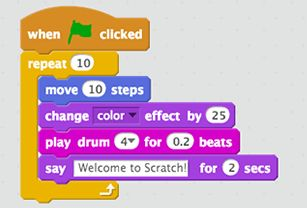 Basic Coding for Elementary Students | STEM Activities for Kids