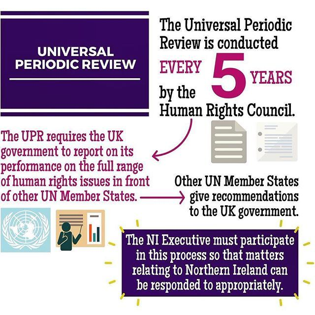 After the success of our series on the Universal Declaration of Human Rights, we're launching a new #infographic series! As the UK's #UPR session approaches, we're starting a series that will set out the human rights issues that exist in Northern Ireland. We'll be including these in our UPR submission in the next few months! #newseries #NIHRC #humanrights #UPR #un #unitednations #international #treaty #convention #udhr #submission #northernireland #UK #ni #geneva #UN #issues #concerns…