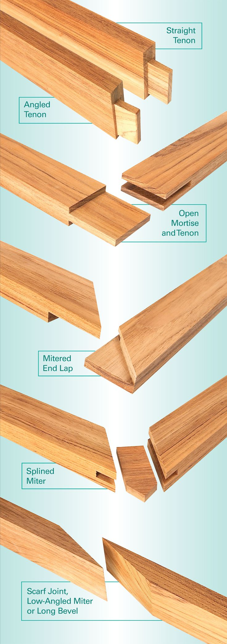 Original Woodwork Wood Joining Techniques PDF Plans