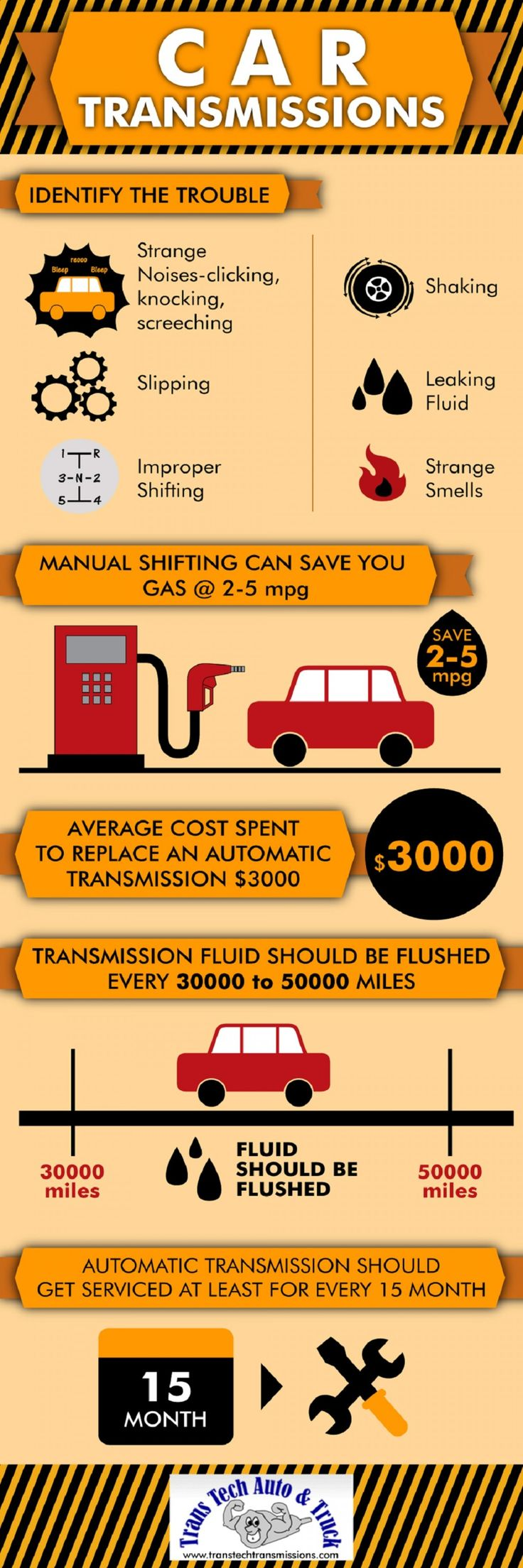 colorado springs auto transmission specialists infographic. Black Bedroom Furniture Sets. Home Design Ideas