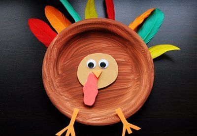 Thanksgiving paper plate turkey