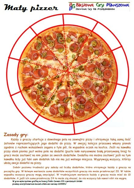 Mały Pizzerto gradla2-5osób.Gracze starają się jak najszybciej umieścić własne dodatki na pizzy. Łatwiejszy wariant pozwala na wygranie wszystkim grającym. W trudniejszym może się zdarzyć, że …