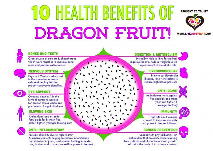 10 Amazing Health Benefits of Dragon Fruit!