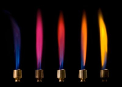Shown above are results of a flame test, a procedure in chemistry in which a hot, non-luminous flame (typically a Bunsen burner) is exposed to a sample of an element or compound to detect the presence of various metal ions, which give off very specific characteristic colors based on an emission spectrum unique to every element.  The elements shown from left to right are as follows:  Barium, Potassium, Strontium, Calcium, and Sodium.
