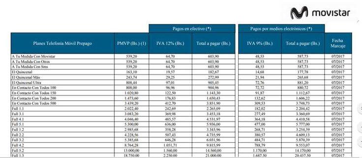 Conatel confirma aumentos de precios de Movilnet, Digitel y Movistar (Ver precios de telefonía y cable)