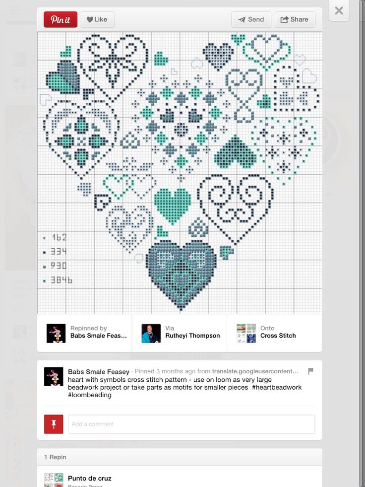 how to make a cross stitch pattern smaller