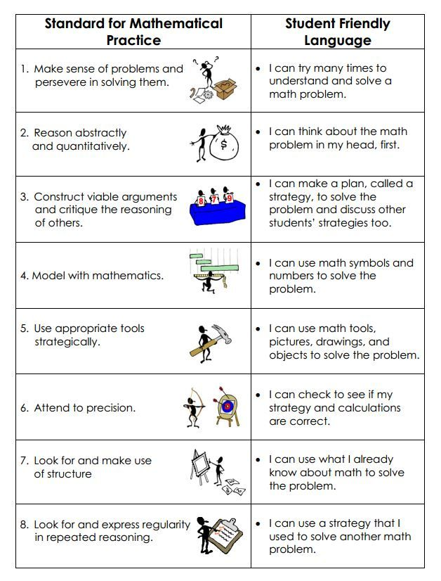 8 standards of mathematical practice