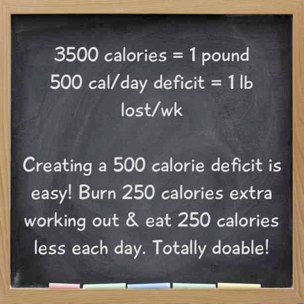 Then you can easily find out how many calories you should consume daily up to lose weight.