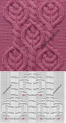 Узор 713 косы в ромбах | каталог вязаных спицами узоров