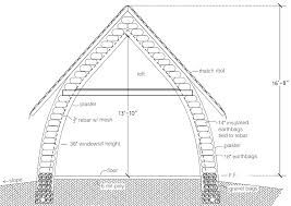 Image result for earthbag construction
