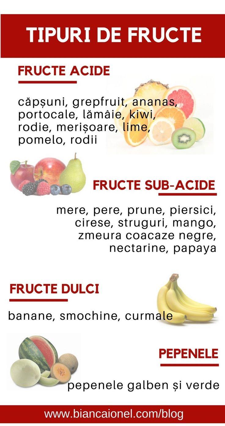 tipuri-de-fructe-dieta-bianca-ionel-blogger-iasi-romania