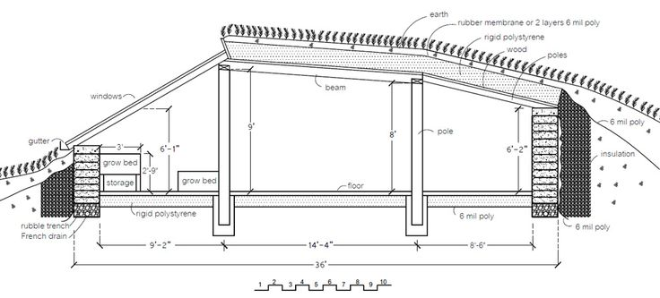 1301 best images about underground house ideas on for Underground house blueprints