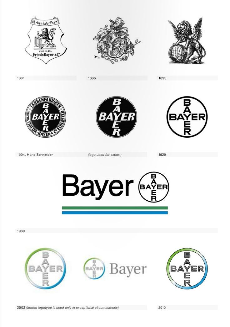 BAYER :: Logo evolution
