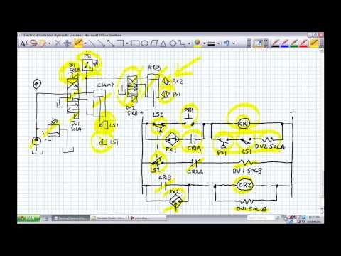 Troubleshooting Electrically Controlled Hydraulic Systems - YouTube