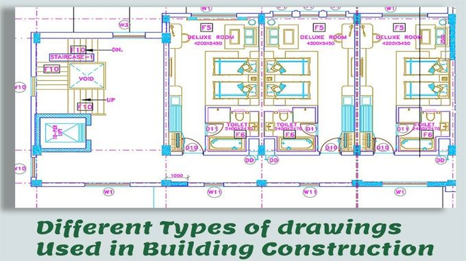 Construction Drawing Types In Building Construction Drawings Site Layout Plan Building Construction