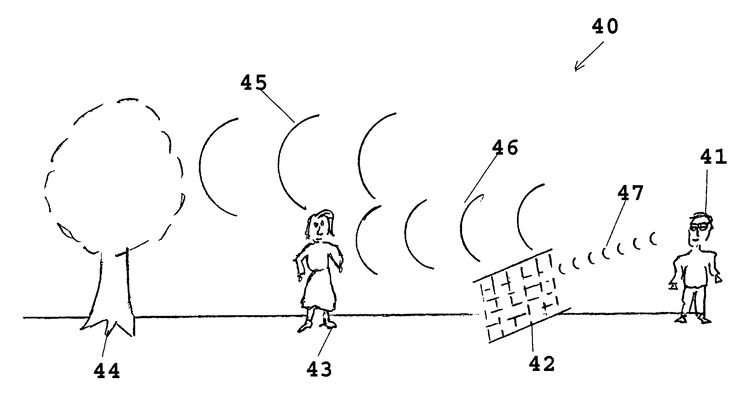 Patent US7957224 - Human echolocation system - Google Patents