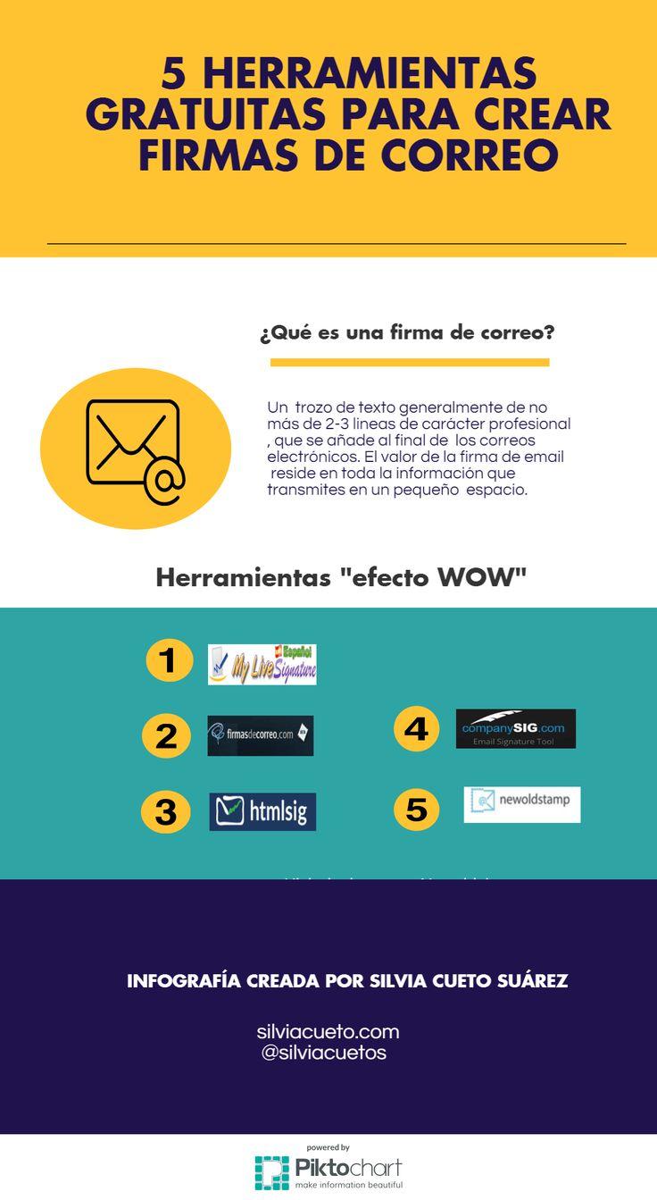 #Infografia 5 herramientas gratuitas para crear una firma de correo electrónico vía @cuetosuarez