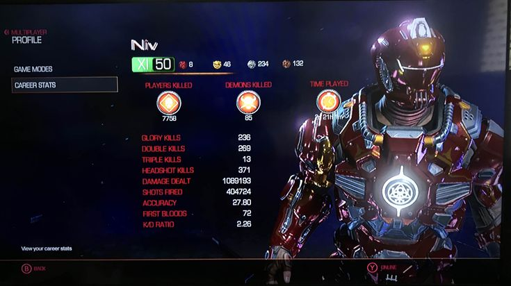 [DOOM] Finally made it to max level. Posted my stats. http://bit.ly/2lnzap3 #nintendo
