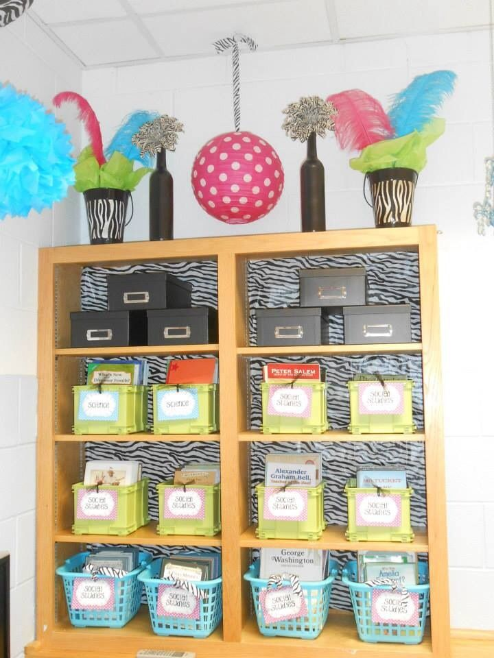 Classroom Organization Ideas 5th Grade ~ My th grade classroom ideas