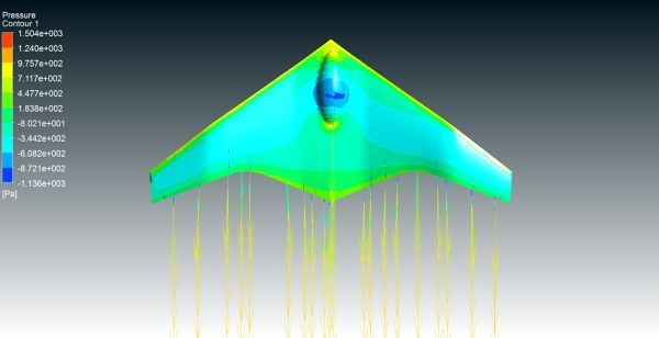 Unmanned Aerial Vehicle (UAV) Concept CFD Simulation with ANSYS Fluent free download here: http://fetchcfd.com/view-project/691