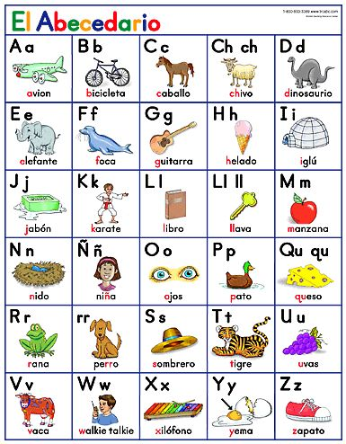 Best Spanish  Others  Images On   French Lessons