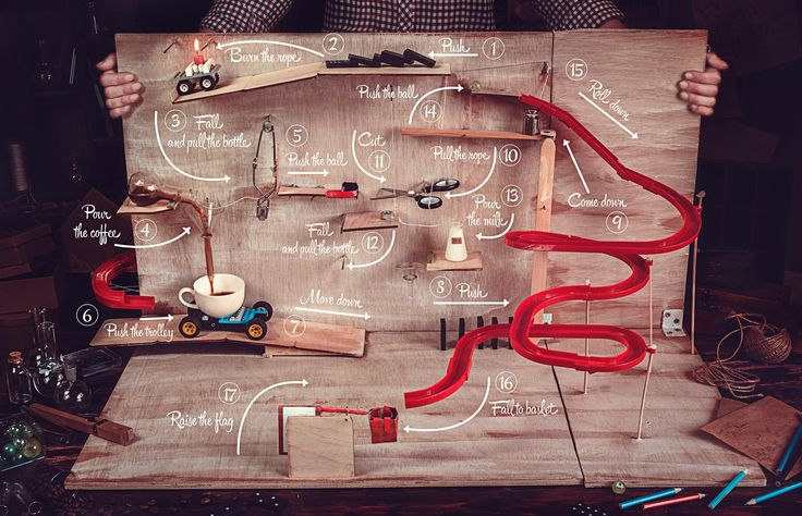 Rube Goldberg coffee machine - 17 words for Wes Anderson: Ingenuity
