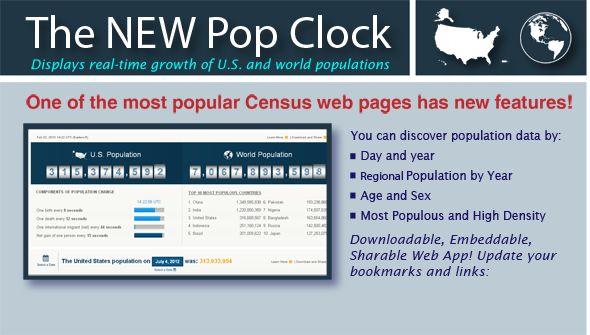 Dos EUA e do mundo Clocks População - Censo dos EUA